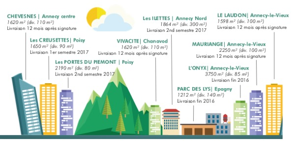PN Annecy