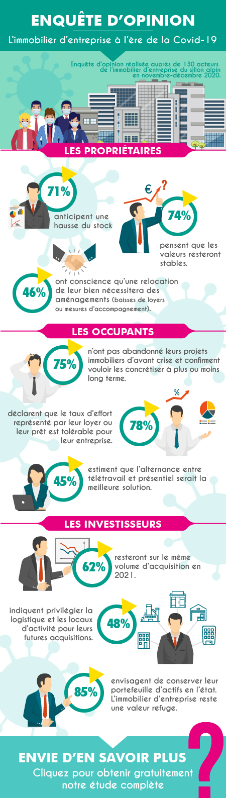 Infographie-Covid